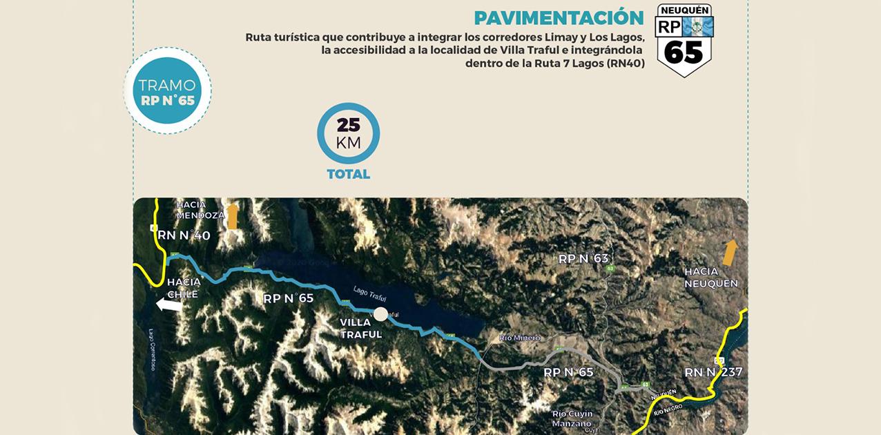 Las tres obras viales que acordaron Gutiérrez y Fernández